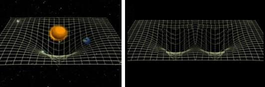 Illustration 1a: Earth in curvature field of sun. Illustration 1b:. Depiction of curvatures 2 -particle.