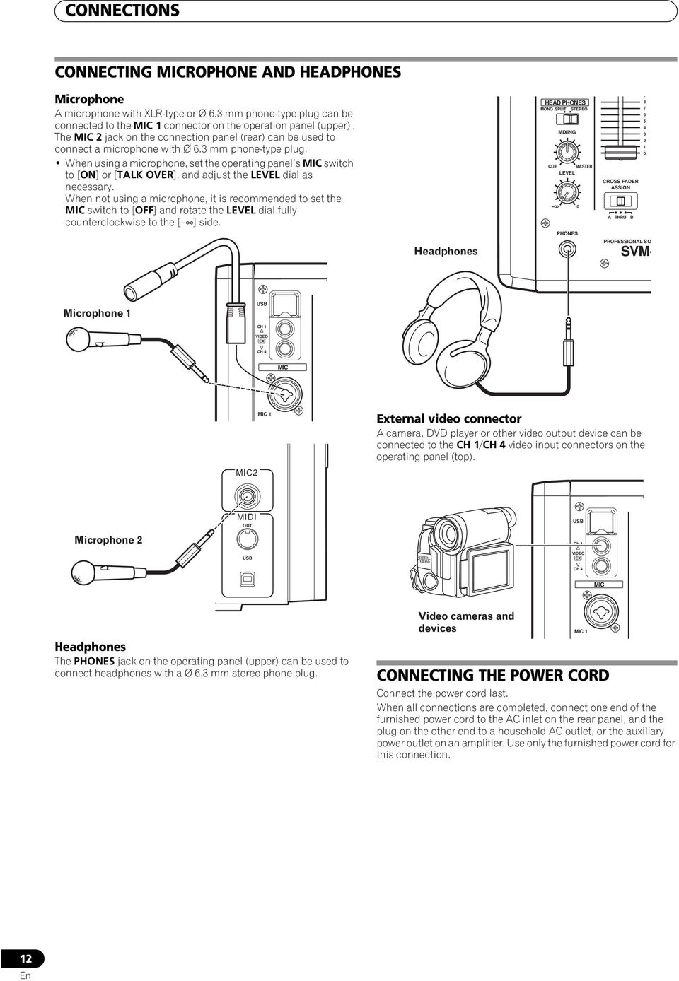 Important Caution Risk Of Electric Shock Do Not Open Pdf Bsi Microphone Wiring Diagram When Using A Set The Operating Panel S Mic Switch To On