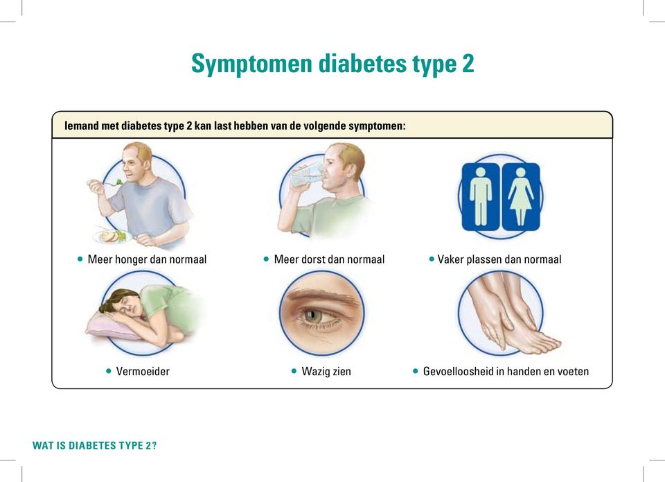 Symptomen diabetes mellitus tipo 1
