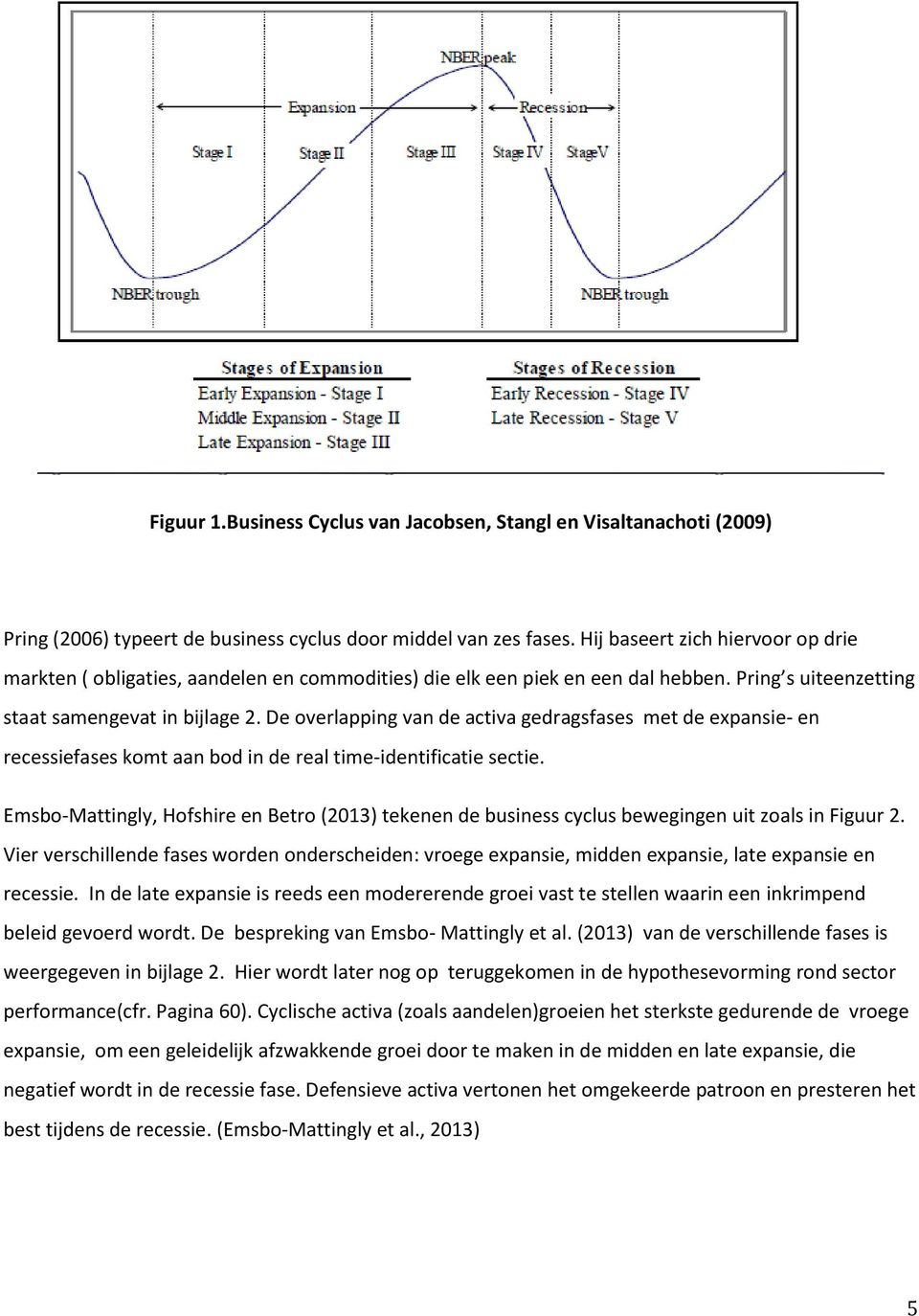 NBER Business Cycle Dating comite
