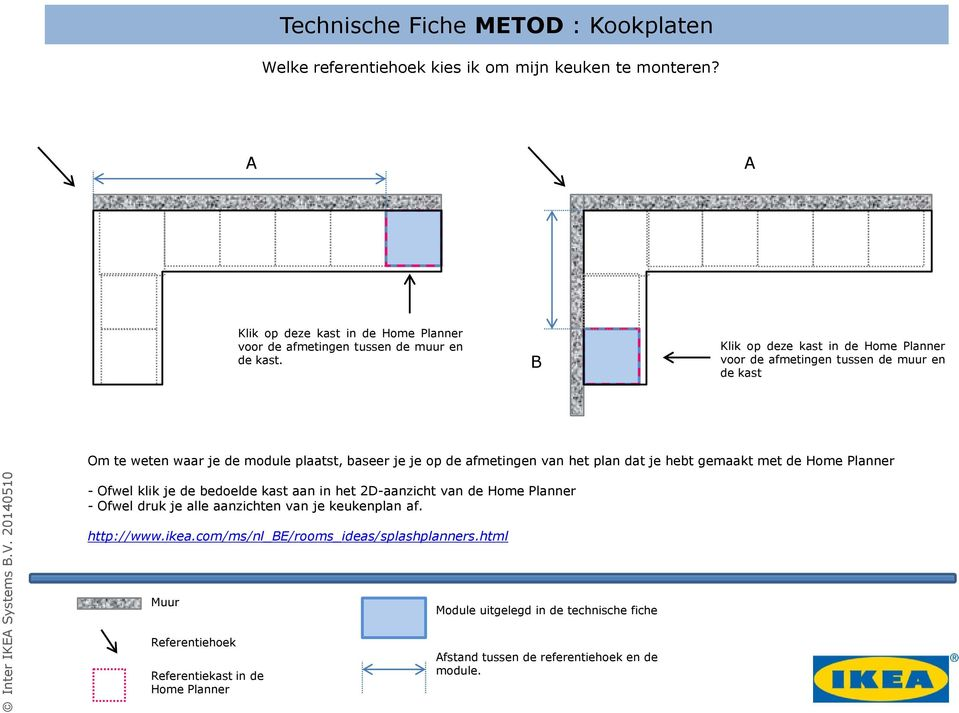 Kookplaten Metod Inter Ikea Systems Bv Inductie